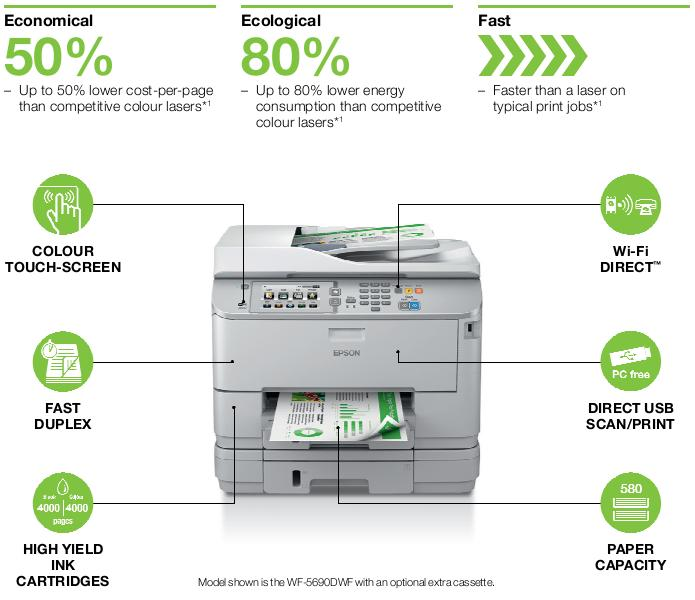 Great Ecological And Lowcost A With Lowest Cost Per Page Color Laser Printer Lowest Cost Per Page